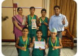 Winners of Punjab School District Basket Ball Tournament